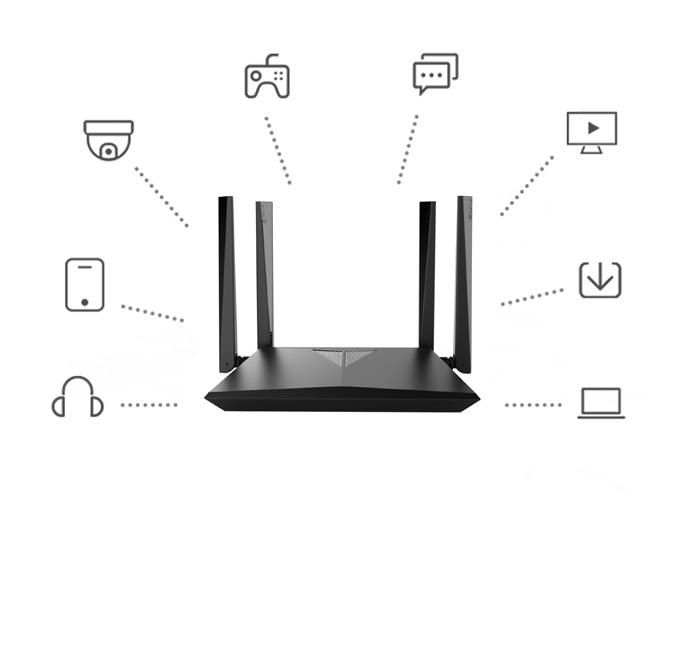 MU-MIMO e Beamforming Protezione Contro le Minacce Informatiche 1 Porta Gigabit WAN 3 Porte Gigabit LAN APP EZVIZ Gratuita 2,4 GHz e 5 GHz Wifi EZVIZ W3 Router Wireless Gigabit Dual Band
