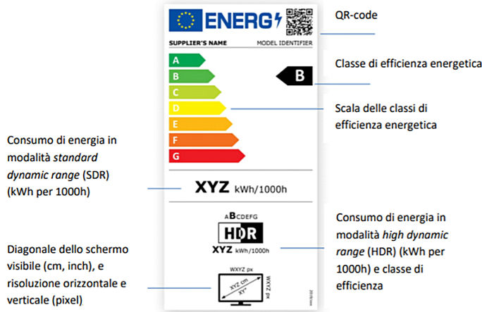 etichetta energetica monitor PC