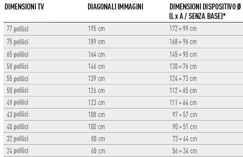 Dimensioni televisore