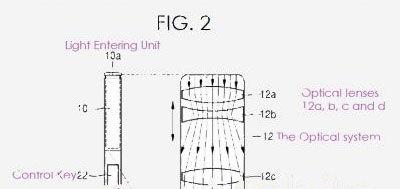 Galaxy S-Pen brevetto