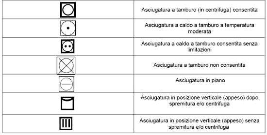 simboli lavaggio asciugatrice