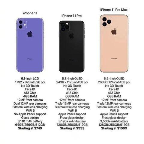 Iphone 11 specifiche tecniche