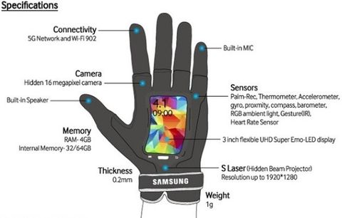 guanto Samsung Fingers