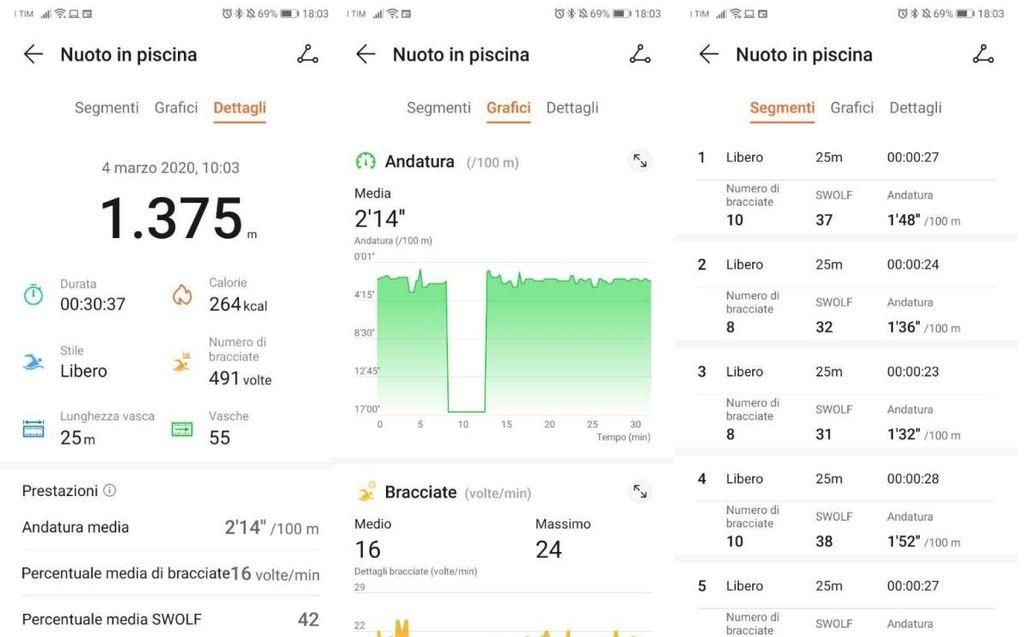 nuoto Huawei Band4 Pro