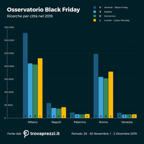 osservatorio_nov20_Black_Friday_2