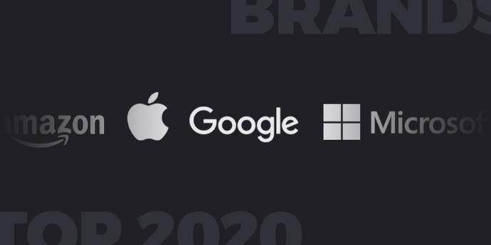 top_brands_2020