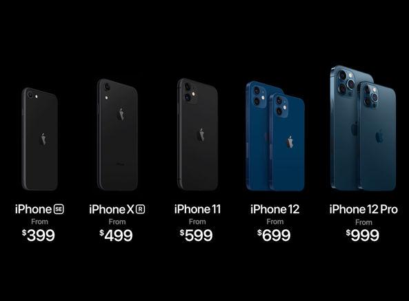 Gamma iPhone 12