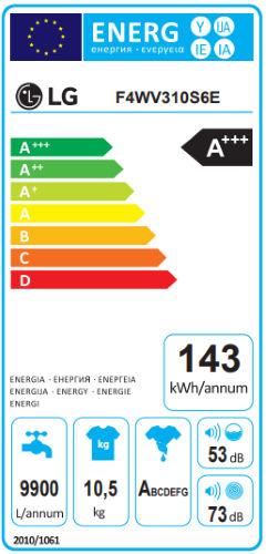 Etichetta energetica lavatrice LG F4WV310S6E