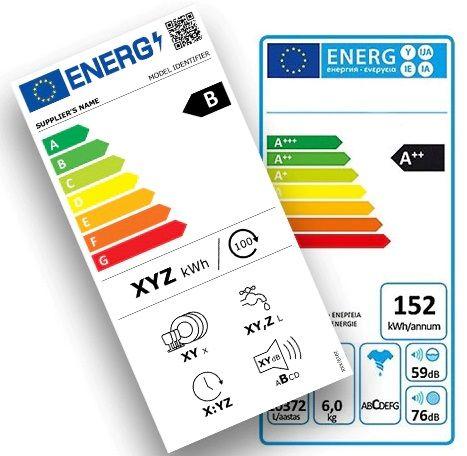 nuove etichette energetiche