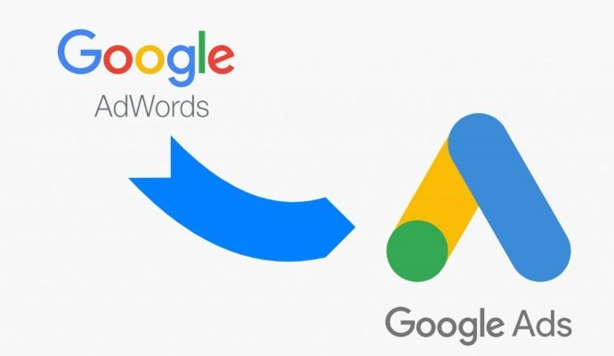 google ads e adwords