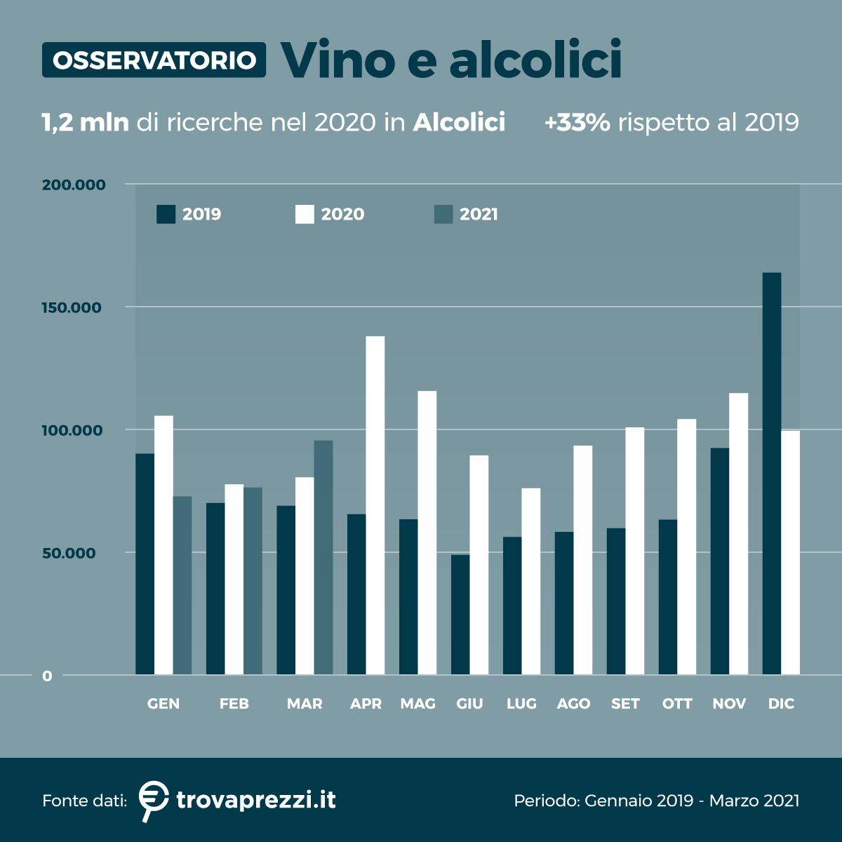 osservatorio_apr21_alcolici_1