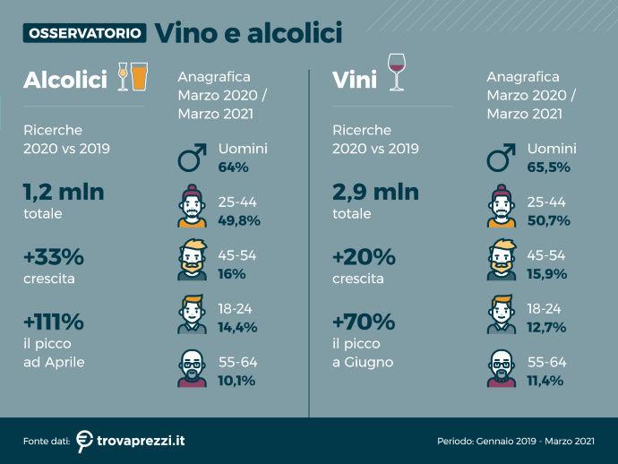 osservatorio_apr21_alcolici_4