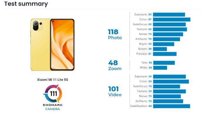 Mi 11 Lite 5G DxOmark