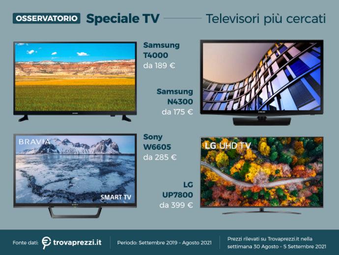 osservatorio_ago21_TV_4_televisori più cercati