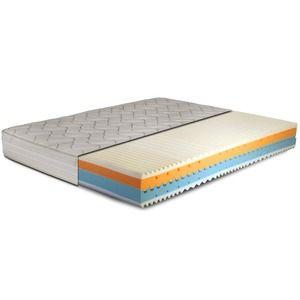 Evergreen silver confort memory singolo a 190,00 €   il prezzo più ...