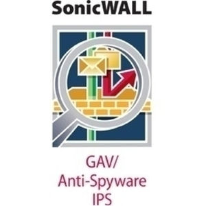 SonicWALL GAV/ASW/IPS for NSA 240